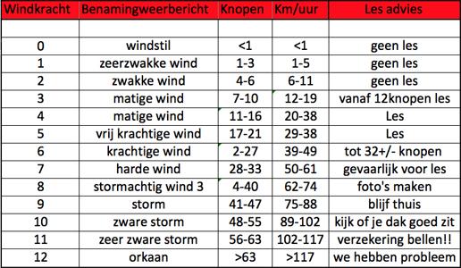 Schermafbeelding 2013-08-28 om 13.31.09kopie